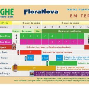 GHE Flora Nova Terre